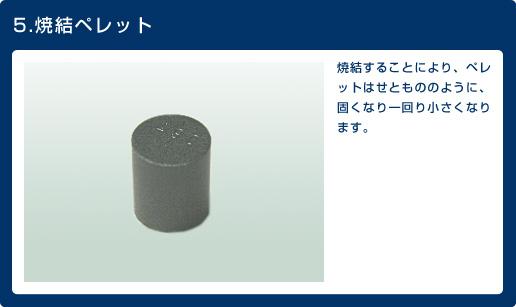 ペレット(原子力燃料工業のHPより)