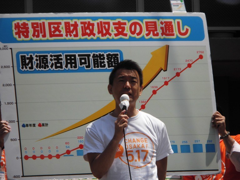 橋下市長の特別秘書、選挙の度に五回休職でも総額2087万円の報酬 後援会長の息子を「情実採用」の疑惑