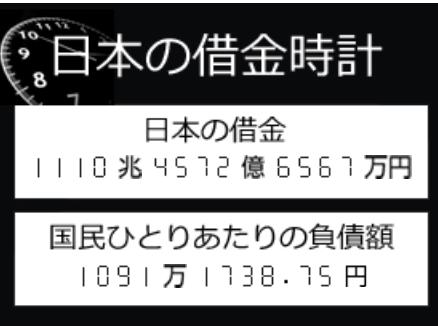 日本の借金時計