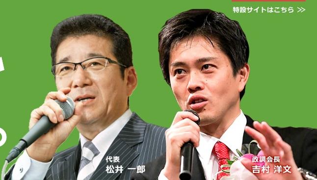 大阪W選挙ファクトチェック2019