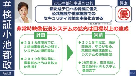 小池都政 公約検証[3] 羽田空港等のセキュリティー対策は整備されたか?