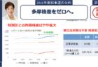 小池都政 公約検証[5] 東京の商店街は活性化したか?