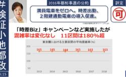 小池都政 公約検証[15] 「時差出勤」「満員電車ゼロ」に向けた施策に取り組んだか?