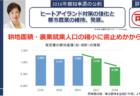 《週刊》ネット上の情報検証まとめ(Vol.39/2020.7.1)