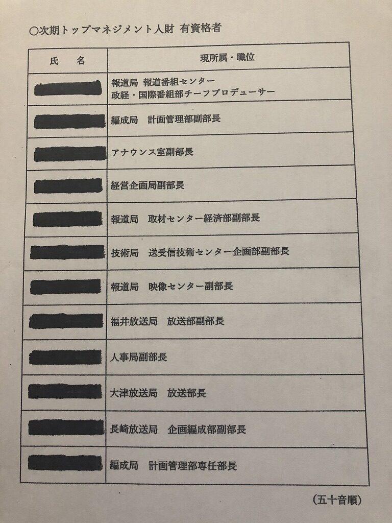 NHKトップマネジメント人材